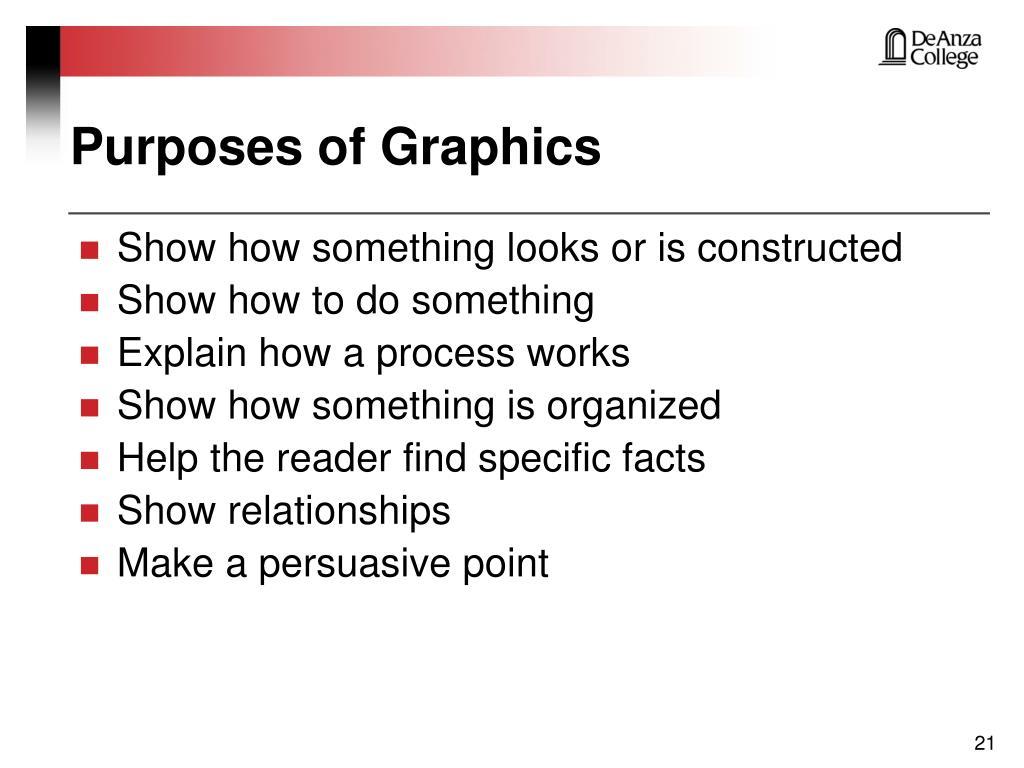 Purposes of Graphics