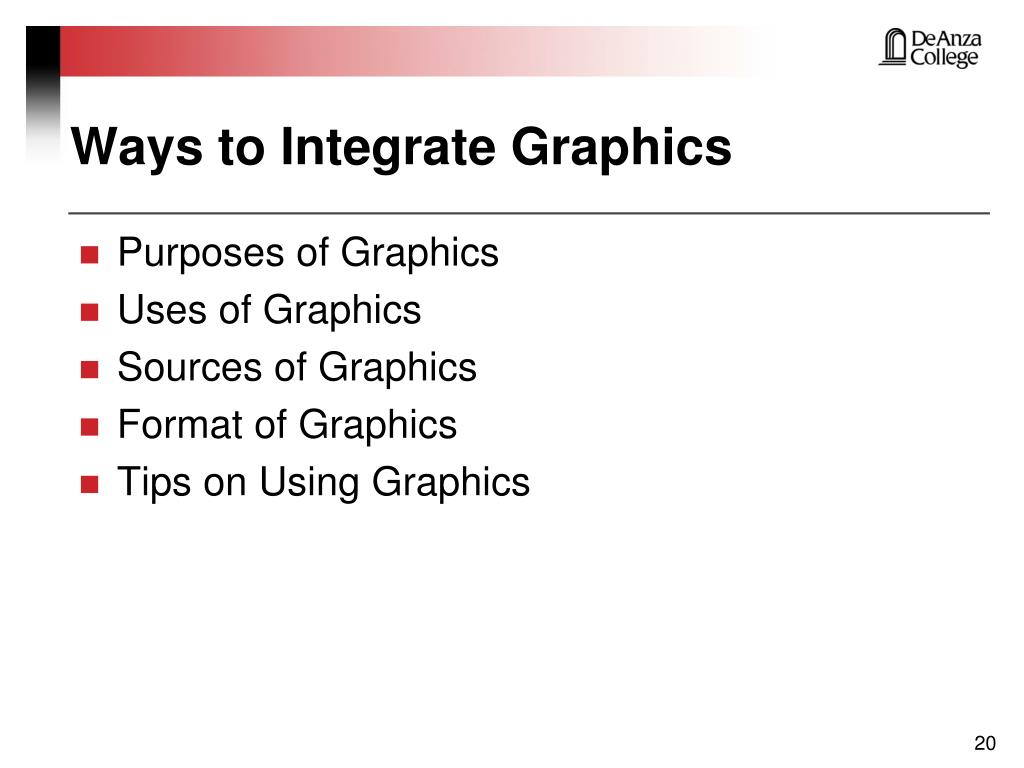 Ways to Integrate Graphics