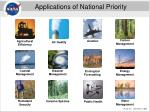 applications of national priority