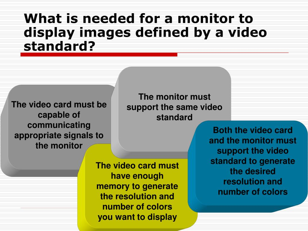 What is needed for a monitor to display images defined by a video standard?