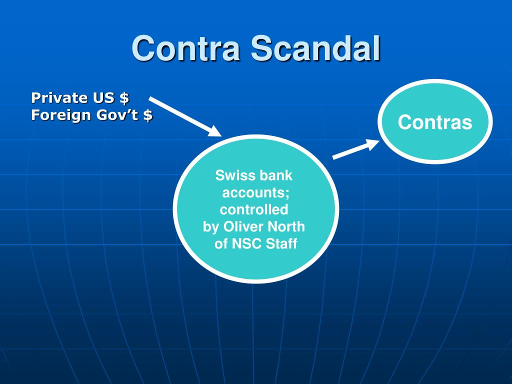 Contra Scandal