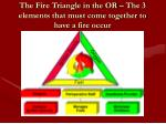 the fire triangle in the or the 3 elements that must come together to have a fire occur