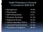 health professions in demand increase for 2008 2018