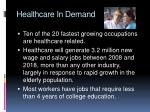 healthcare in demand
