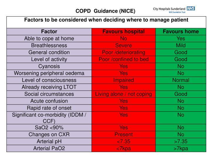 Mrc Copd Classification - Perokok c