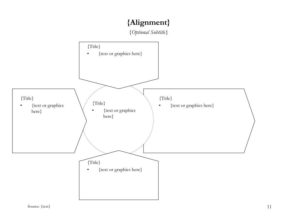 {Alignment}