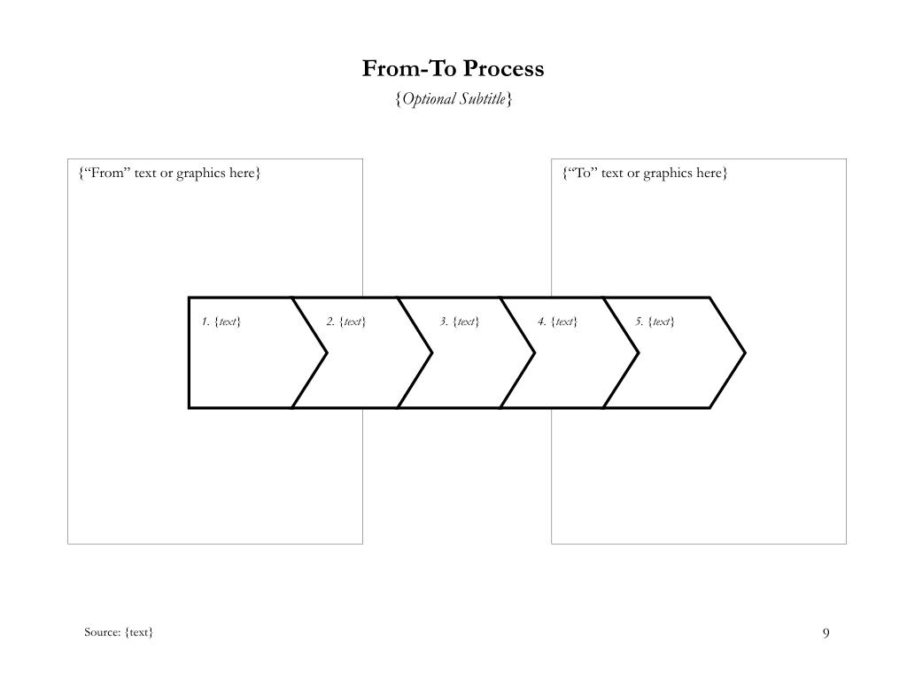 From-To Process