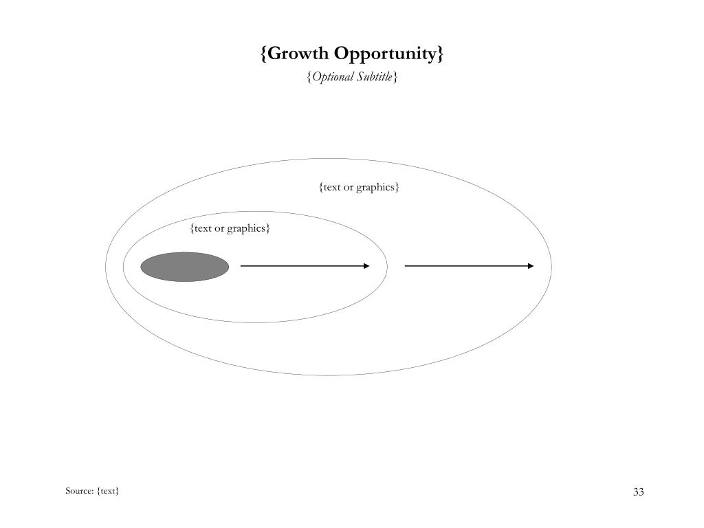 {Growth Opportunity}
