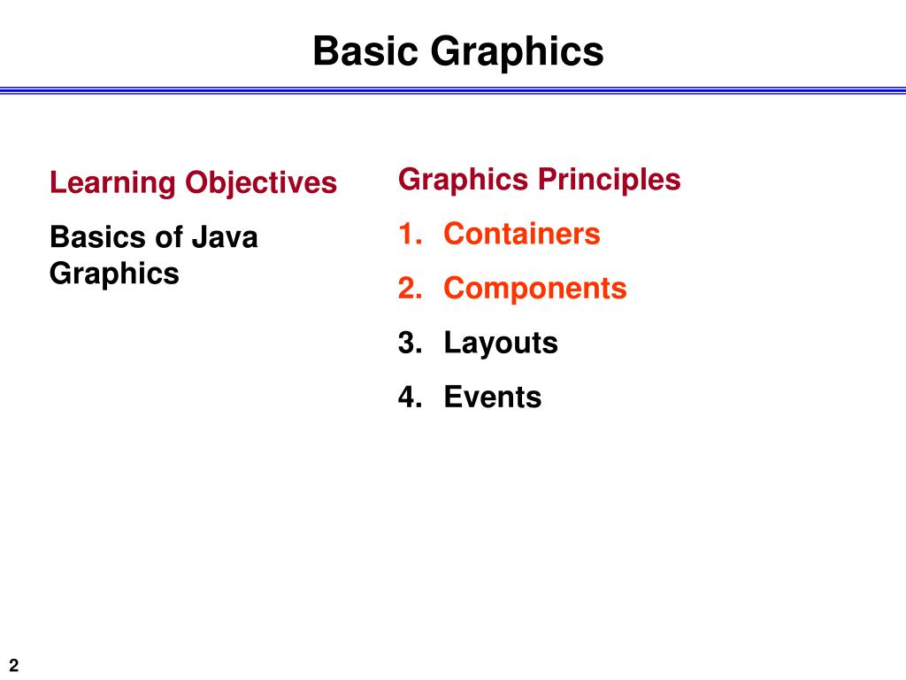 Basic Graphics