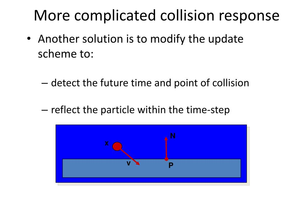 More complicated collision response