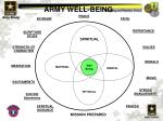 army well being7
