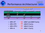 performance architectures