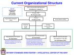 current organizational structure