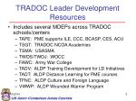 tradoc leader development resources