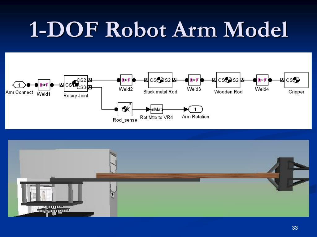 PPT - Design of a Simulink 2-DOF Robot Arm Control