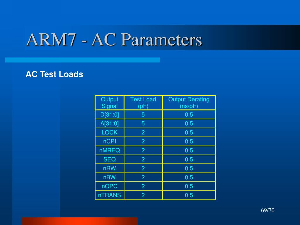 ARM7 - AC Parameters