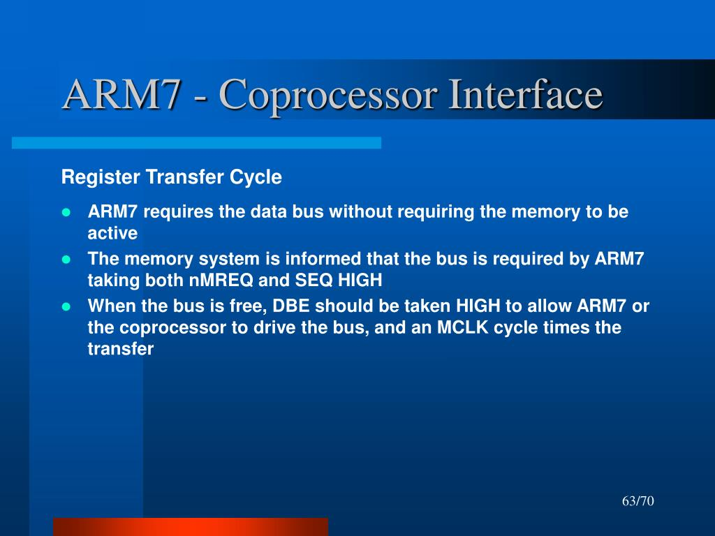 ARM7 - Coprocessor Interface