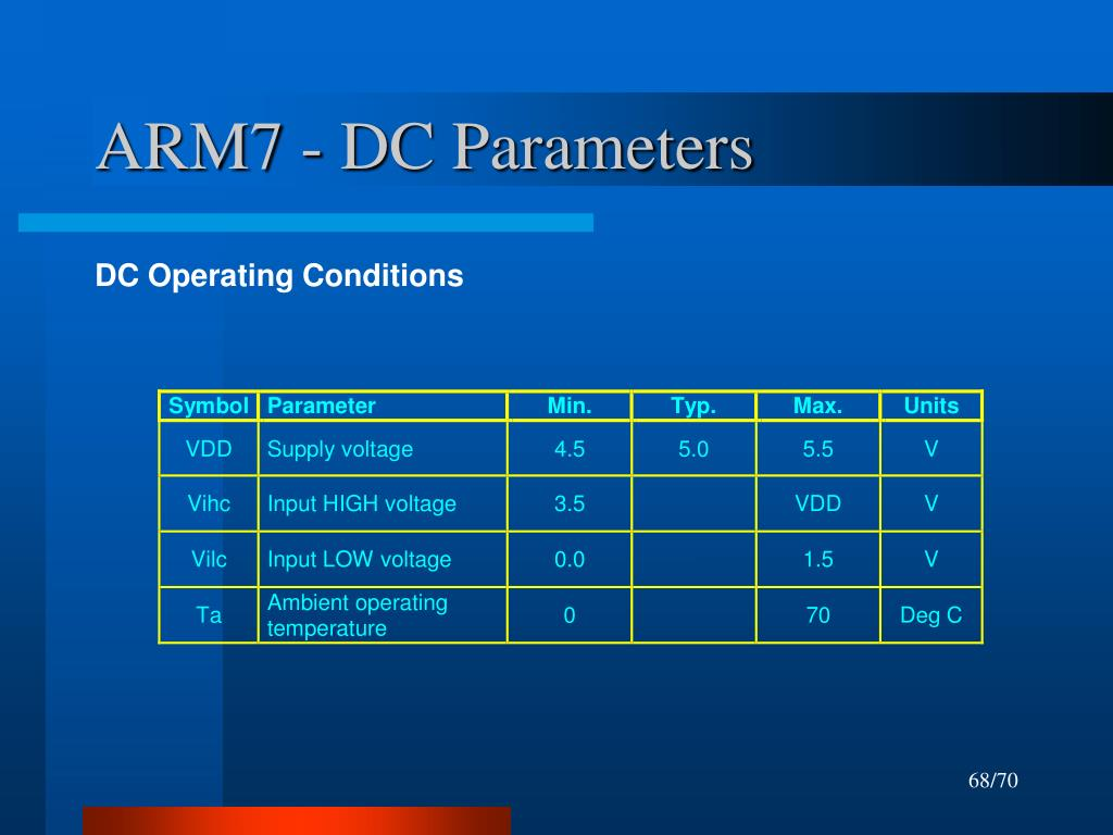 ARM7 - DC Parameters