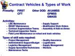 contract vehicles types of work