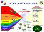 s t focus for objective force