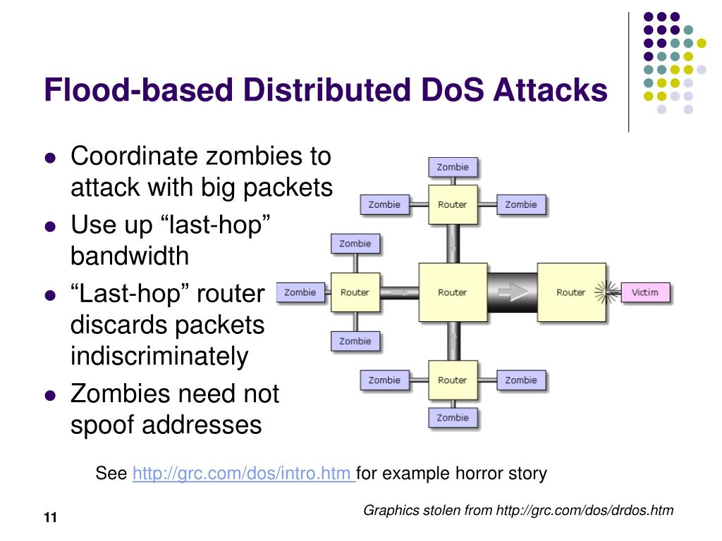 Flood-based Distributed DoS Attacks