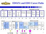 edo n and edo career paths