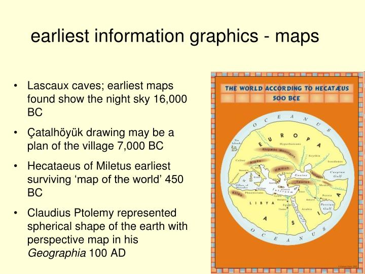 Lascaux caves; earliest maps found show the night sky 16,000 BC