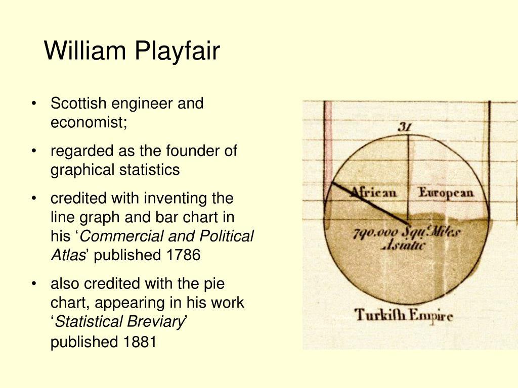 Scottish engineer and economist;