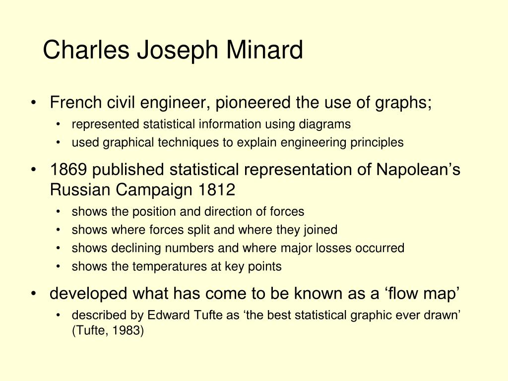 French civil engineer, pioneered the use of graphs;