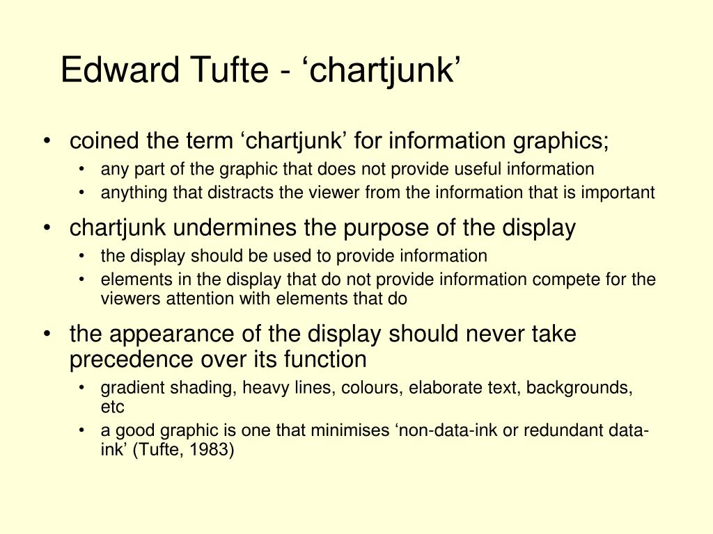 coined the term 'chartjunk' for information graphics;