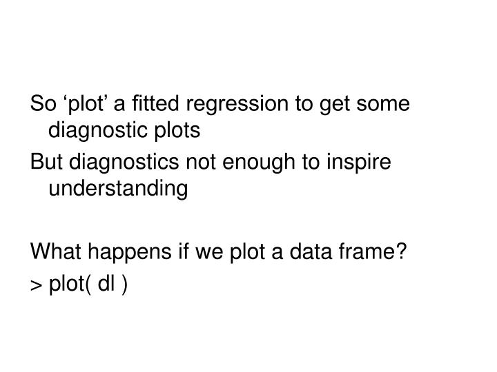 So 'plot' a fitted regression to get some diagnostic plots