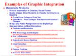 examples of graphic integration9