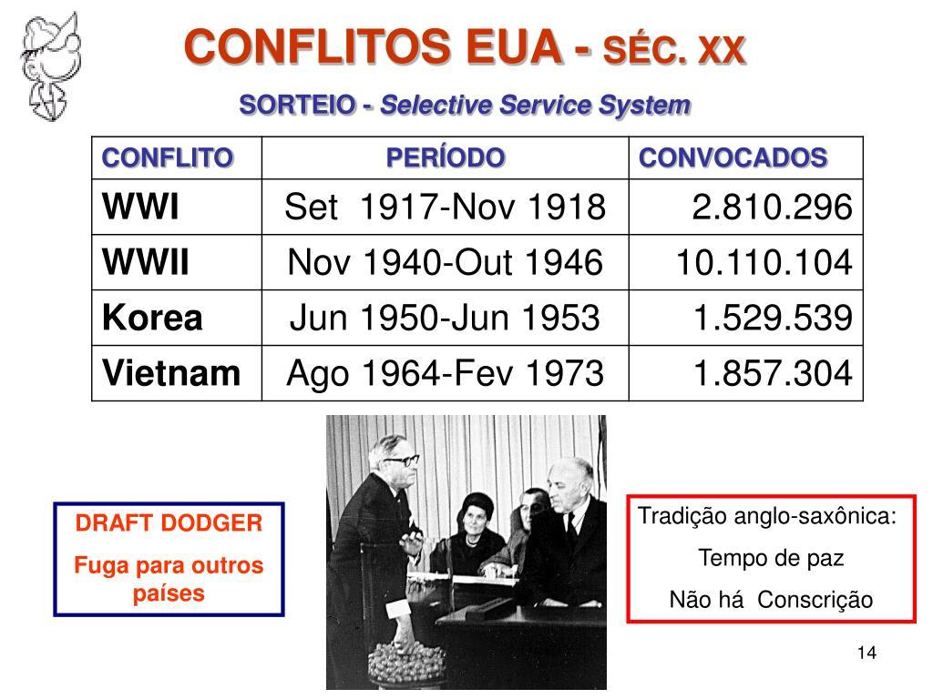 CONFLITOS EUA -
