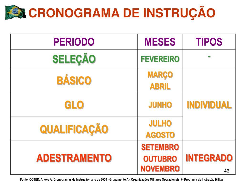 CRONOGRAMA DE INSTRUÇÃO
