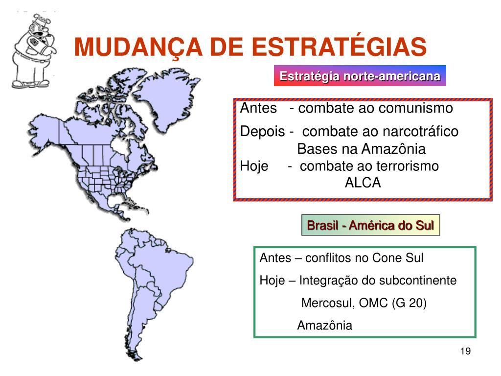 MUDANÇA DE ESTRATÉGIAS