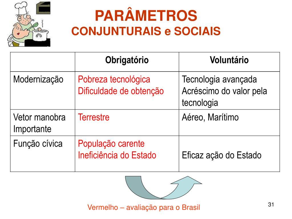 PARÂMETROS