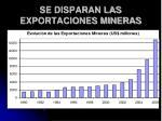 se disparan las exportaciones mineras