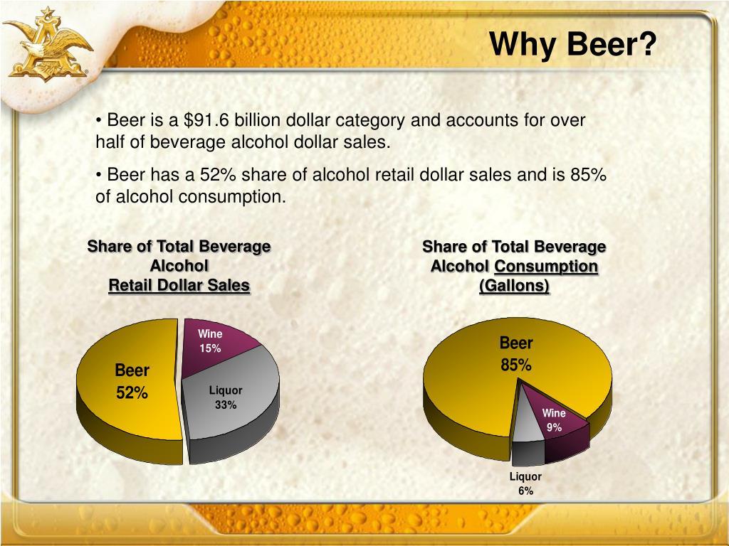 Why Beer?