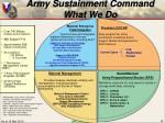 army sustainment command what we do