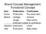 brand concept management functional concept