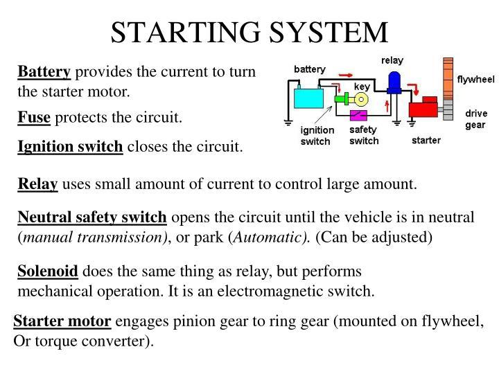 Starting system3