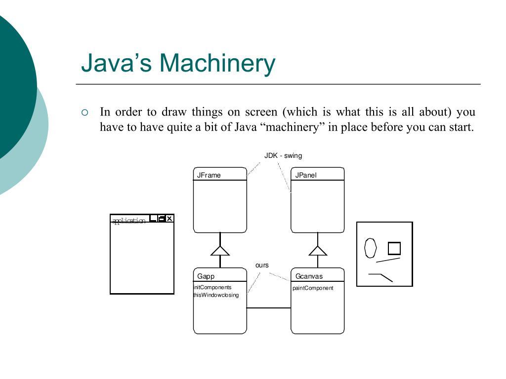 Java's Machinery