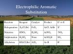 electrophilic aromatic substitution13
