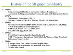 history of the 3d graphics industry