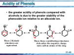 acidity of phenols