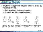 acidity of phenols47