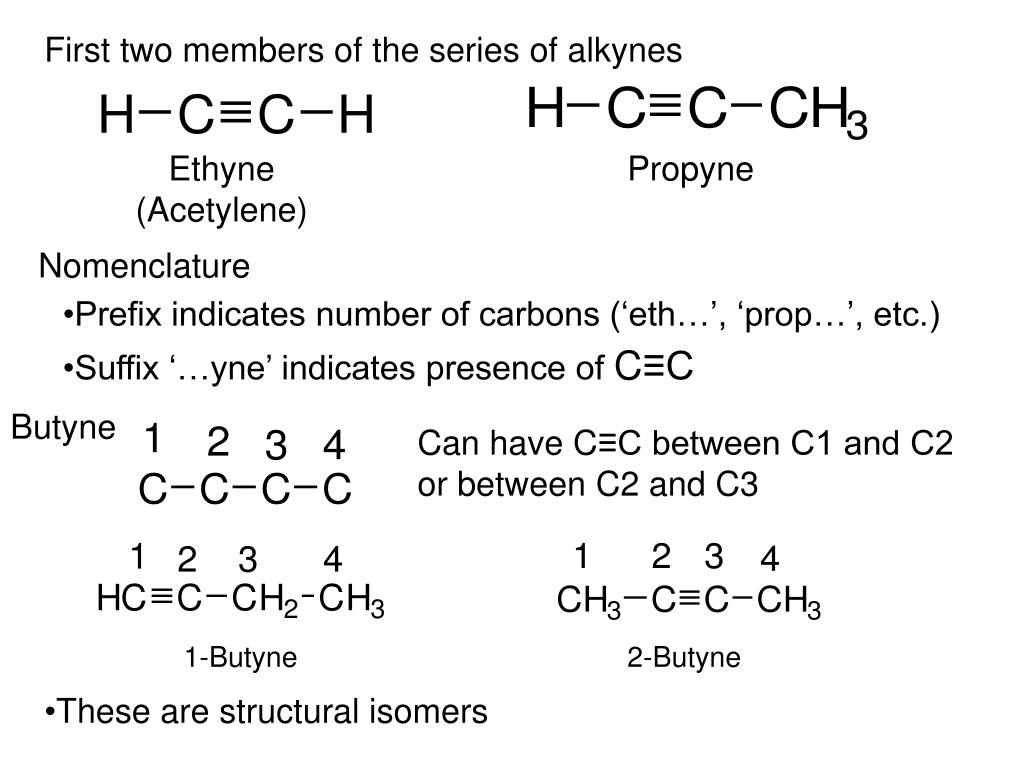 First two members of the series of alkynes