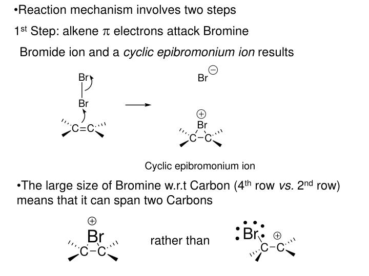 Reaction mechanism involves two steps