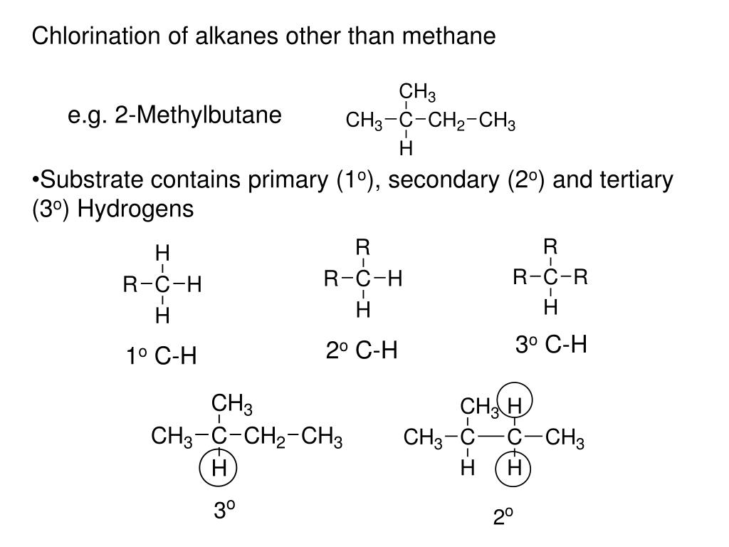 Chlorination of alkanes other than methane