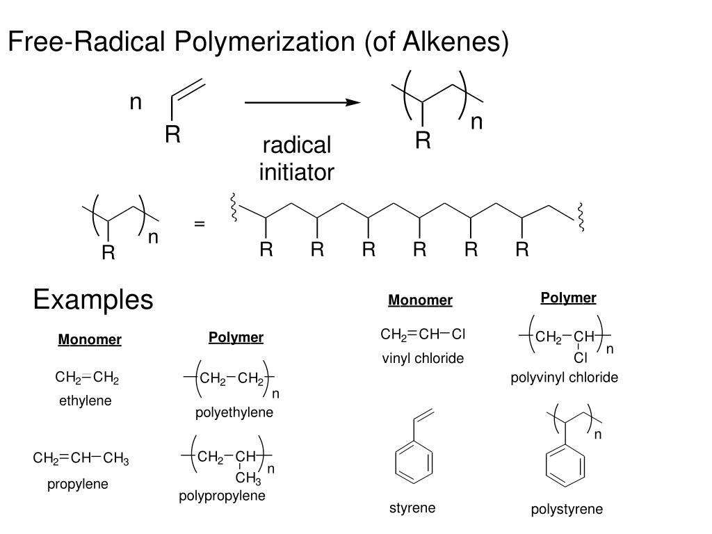 Free-Radical Polymerization (of Alkenes)